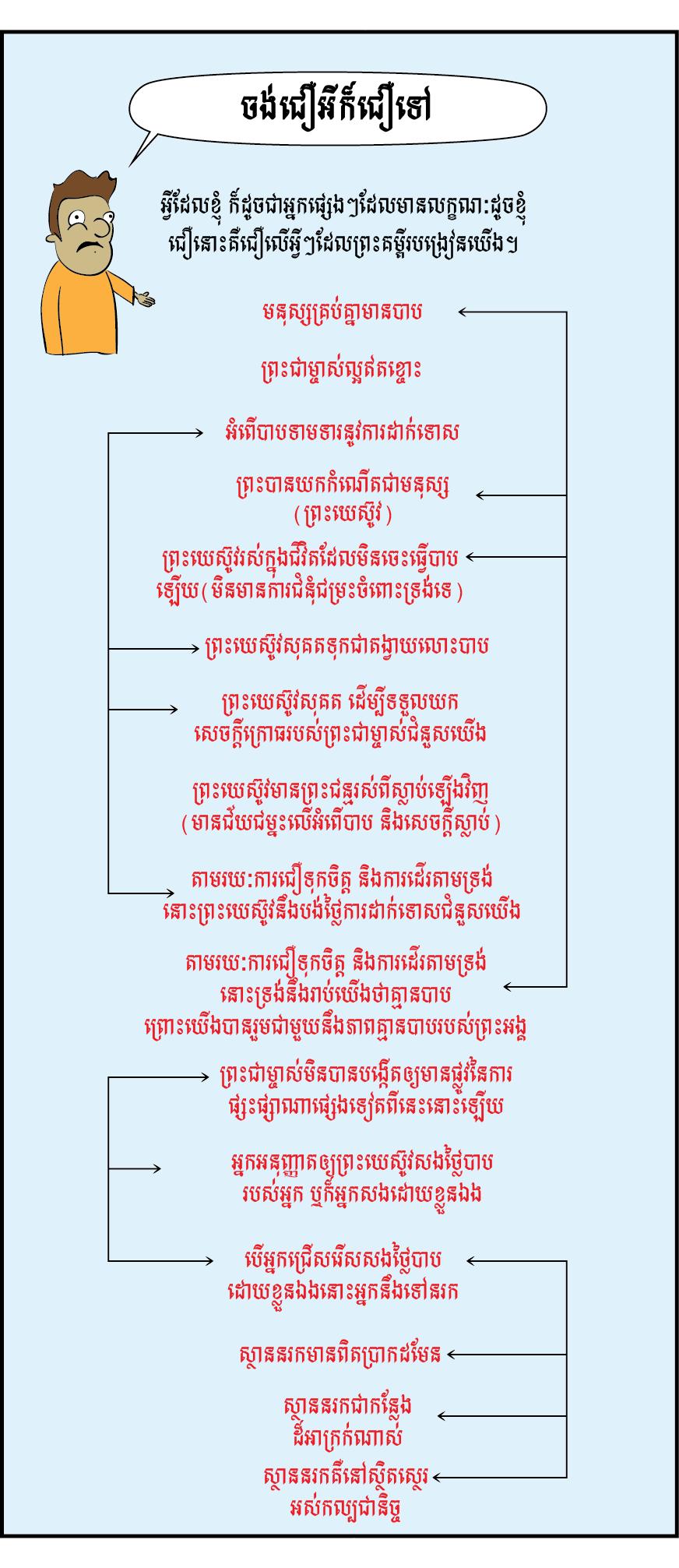 2014-04-11-yourself2-khmer